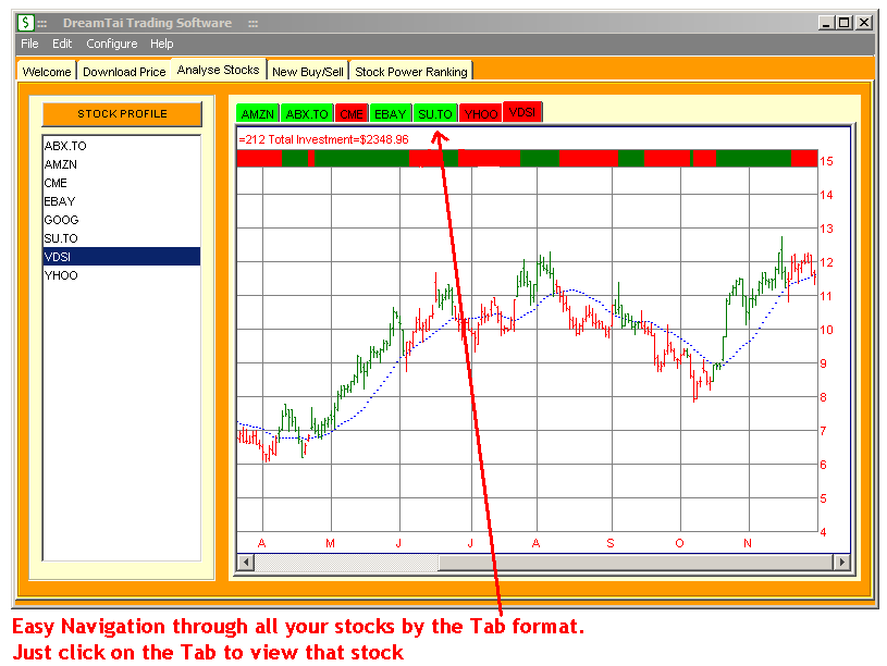Stock trading strategies software