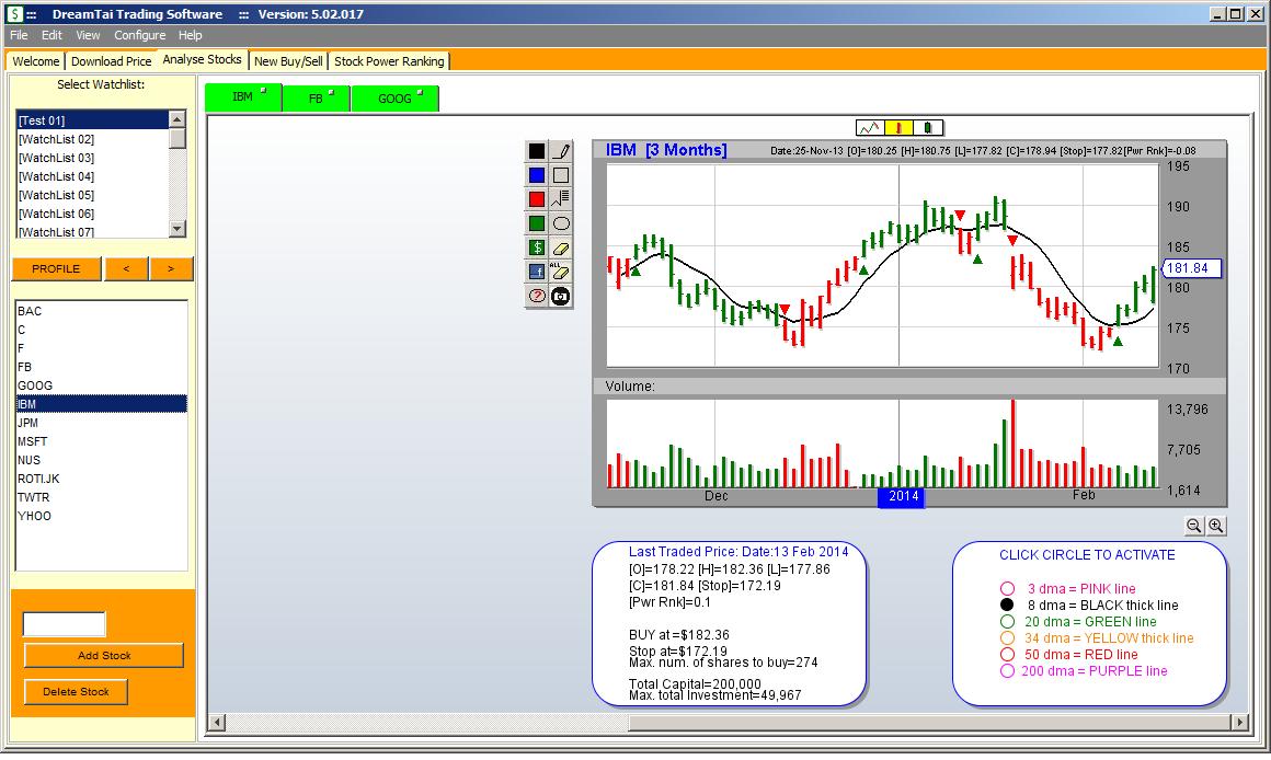DreamTai Stock Trading Software